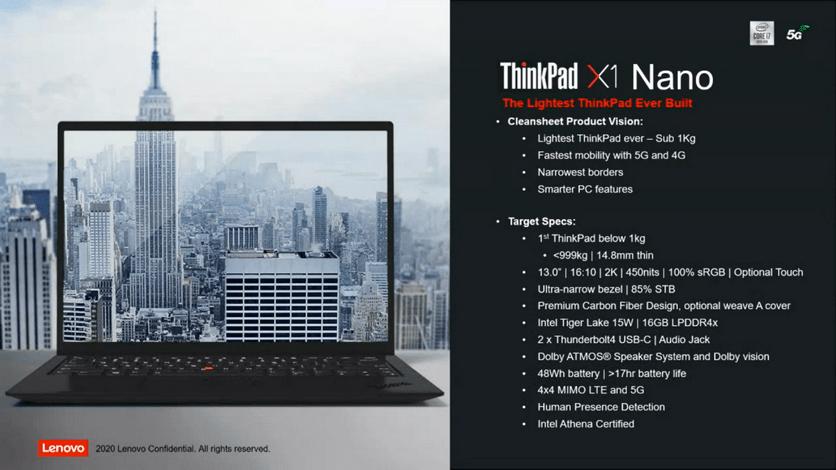 В сеть утекли характеристики ультрабука Lenovo ThinkPad X1 Nano ()