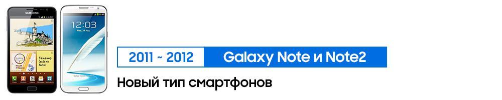 История инноваций S Pen с 2011 года (galaxynote series spen 2011 2012 create a new kind)