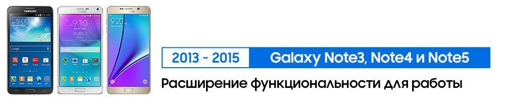 История инноваций S Pen с 2011 года (galaxynote series spen 2013 2015 empower productivity)
