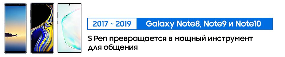 История инноваций S Pen с 2011 года (galaxynote series spen 2017 2019 powerful communication tool)