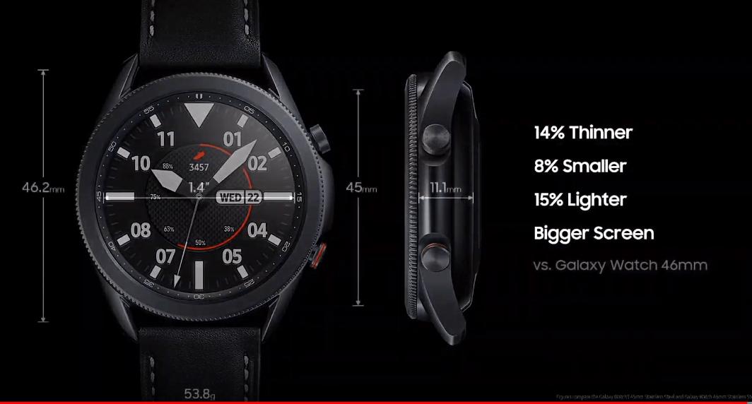 Samsung выпустил новые умные часы Galaxy Watch3 (image 14)