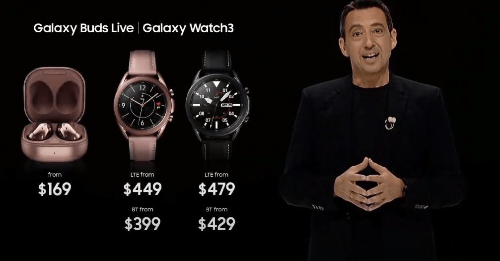 Samsung выпустил новые умные часы Galaxy Watch3 (image 24)