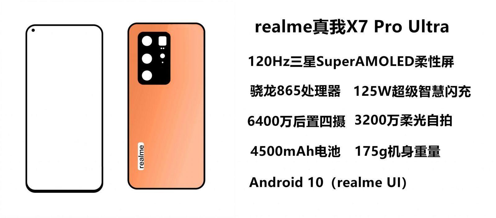 В сеть утекли изображения и характеристики смартфона Realme X7 Pro Ultra (realme x7 pro ultra leak scaled)