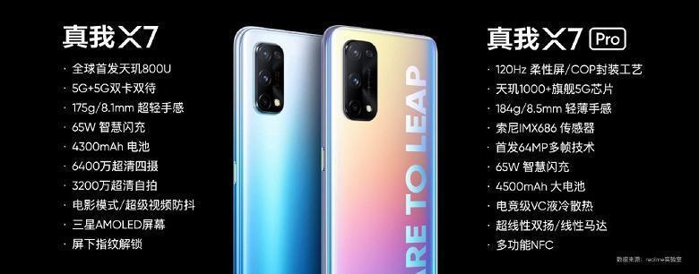 Топовый чип, квадрокамера и большой экран. Представлены смартфоны Realme X7 и X7 Pro (20200901 145802 154 large)