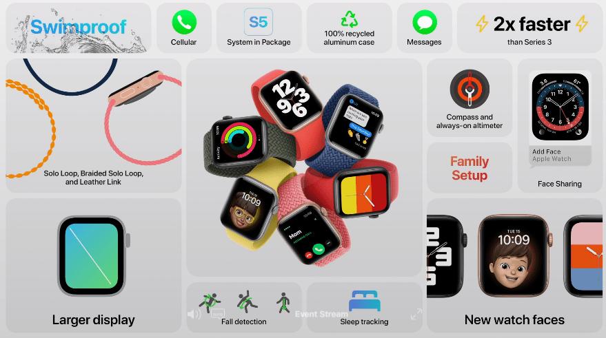 Apple выпустила бюджетный вариант Apple Watch SE (image 25)