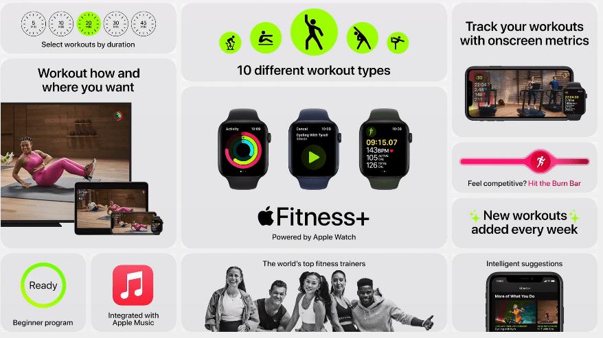 Apple запустила сервис Fitness+ для Apple Watch (image 31)