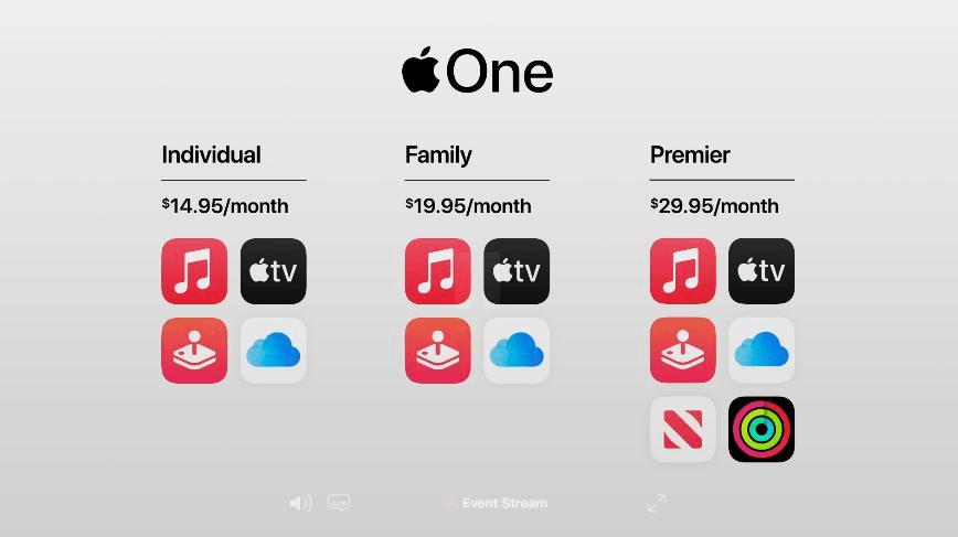 Apple анонсировала подписку Apple One (image 34)