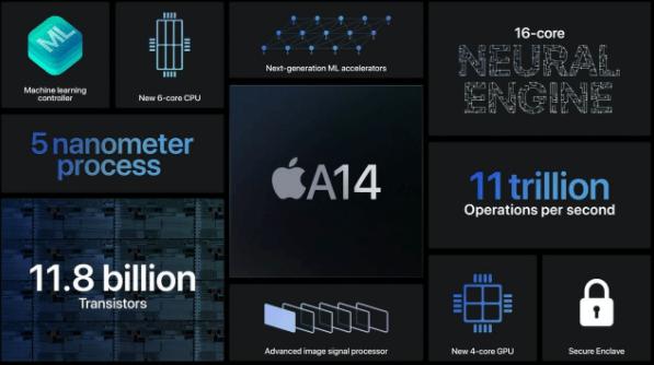 Apple показала новый мощный iPad Air 2020 (image 36)