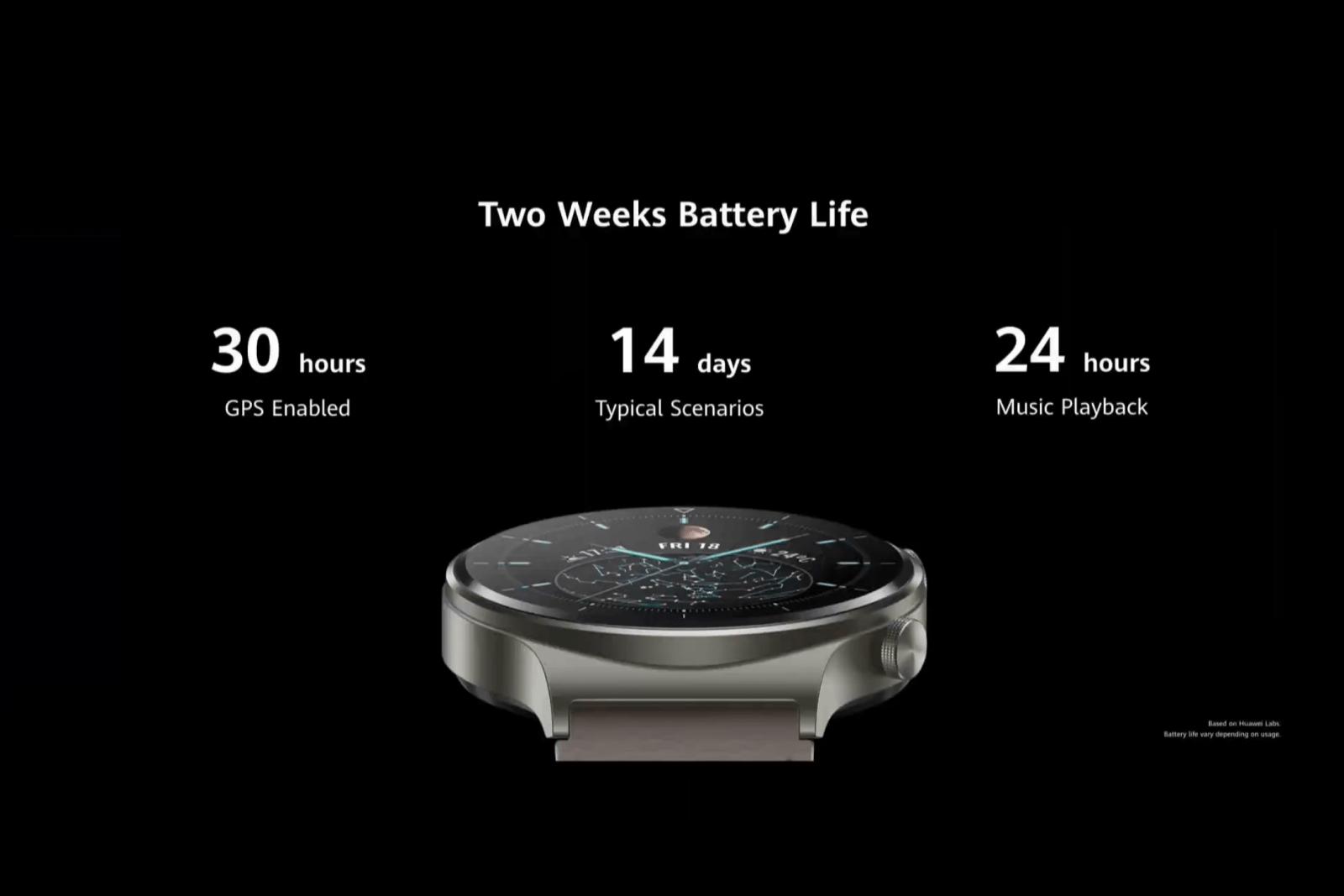 Huawei представила умные часы Huawei Watch GT 2 Pro (image 4)