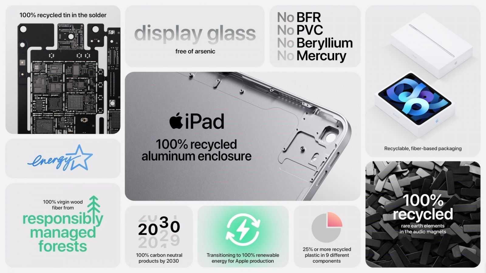 Apple показала новый мощный iPad Air 2020 (lcimg 0b883ac9 8319 4aba 8a14 ff7f9192d10e)