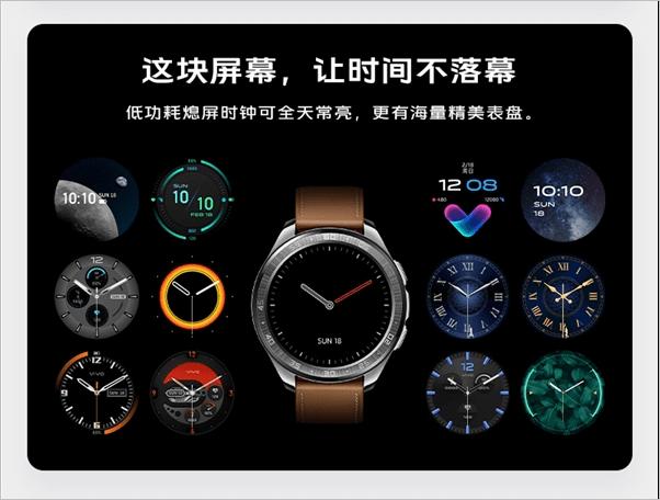 Vivo представила свои первые умные часы. Они стоят меньше 200 долларов (vivo watch 4)