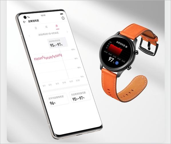 Vivo представила свои первые умные часы. Они стоят меньше 200 долларов (vivo watch 6)