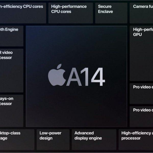 Первые подробности об Apple A15 Bionic (A14 Bionic 2)