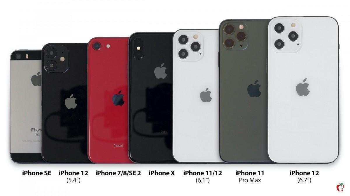 Модели iPhone 12 в сравнении