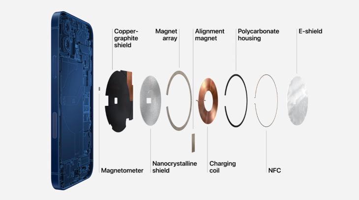 Новое зарядное устройство Apple MagSafe работает на Samsung Galaxy Z Fold 2 (iPhone 12 MagSafe)
