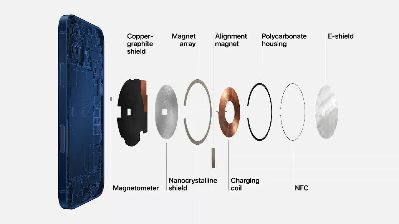 Apple представила беспроводную магнитную зарядку MagSafe для iPhone 12 (image 21)