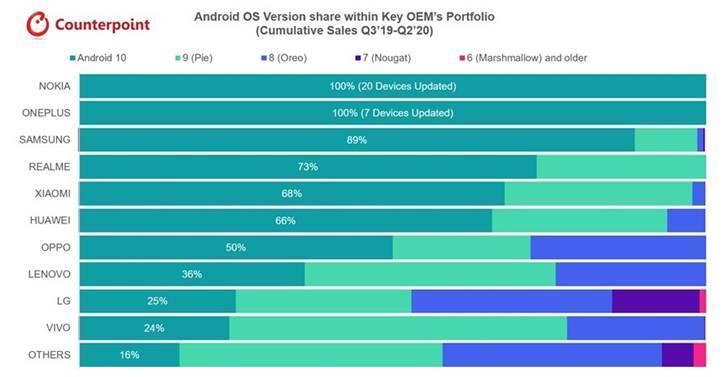 Смартфоны Nokia возглавили рейтинг надежности (image002)