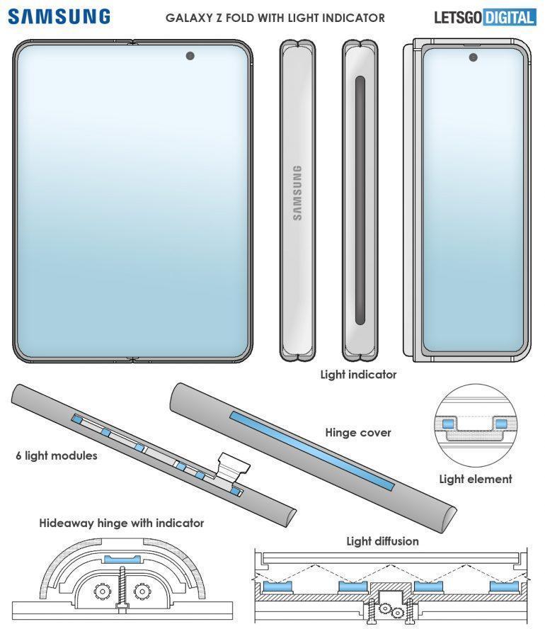 Петли Galaxy Z Fold 3 могут получить световой индикатор (samsung galaxy z fold licht indicator 770x888 1)