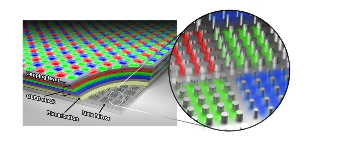 Samsung создаёт дисплей с плотностью пикселей 10 000 ppi (samsung oled)