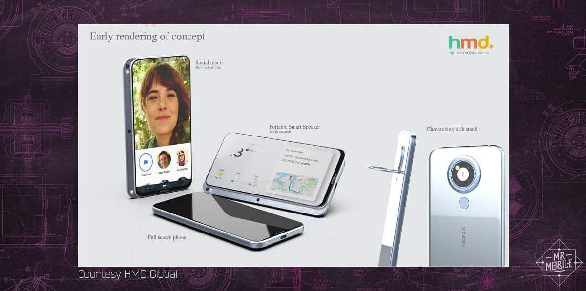 Появился прототип современного Nokia N95 с боковым слайдером (EmLSpN1XgAEPNMT)