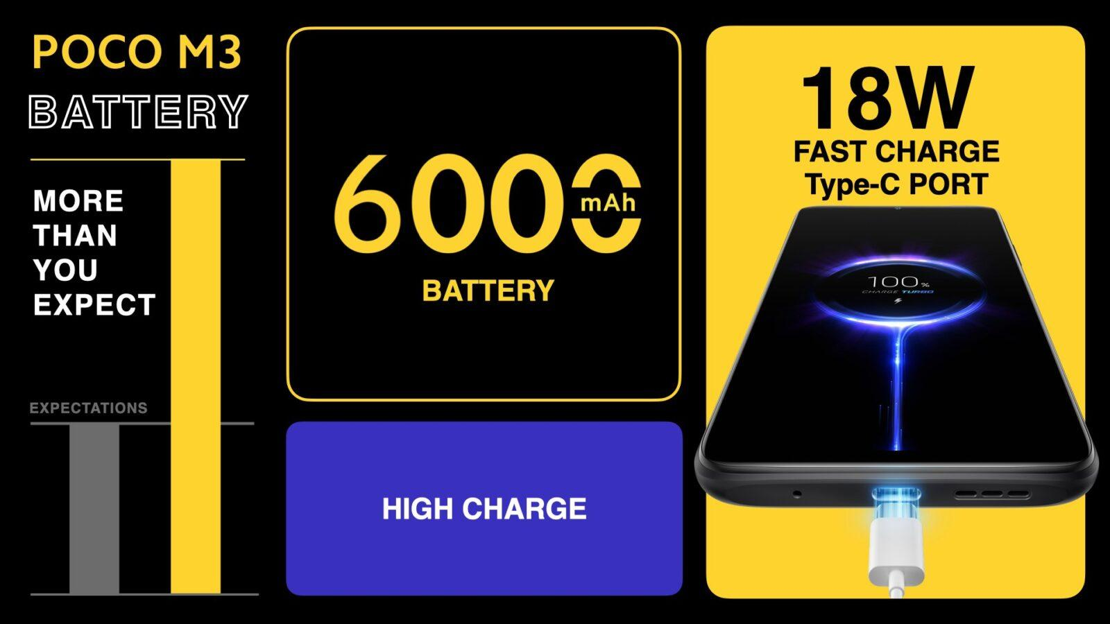 Представлен смартфон POCO M3: обновлённый дизайн, высокая автономность и низкая цена (EngkmywVgAA47PO)