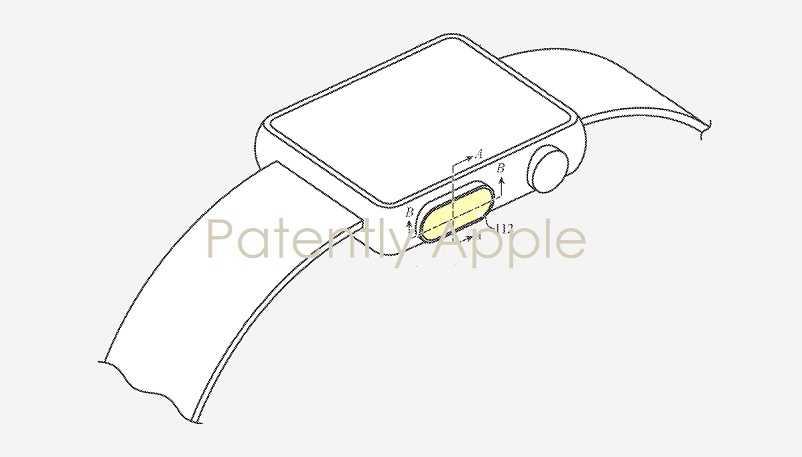 В будущих Apple Watch может появиться Touch ID и подэкранная камера (Apple Watch Touch ID)