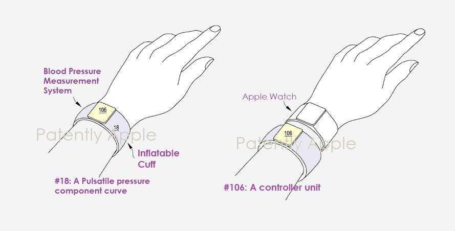 Apple запатентовала браслет для измерения артериального давления (apple blood pressure device)