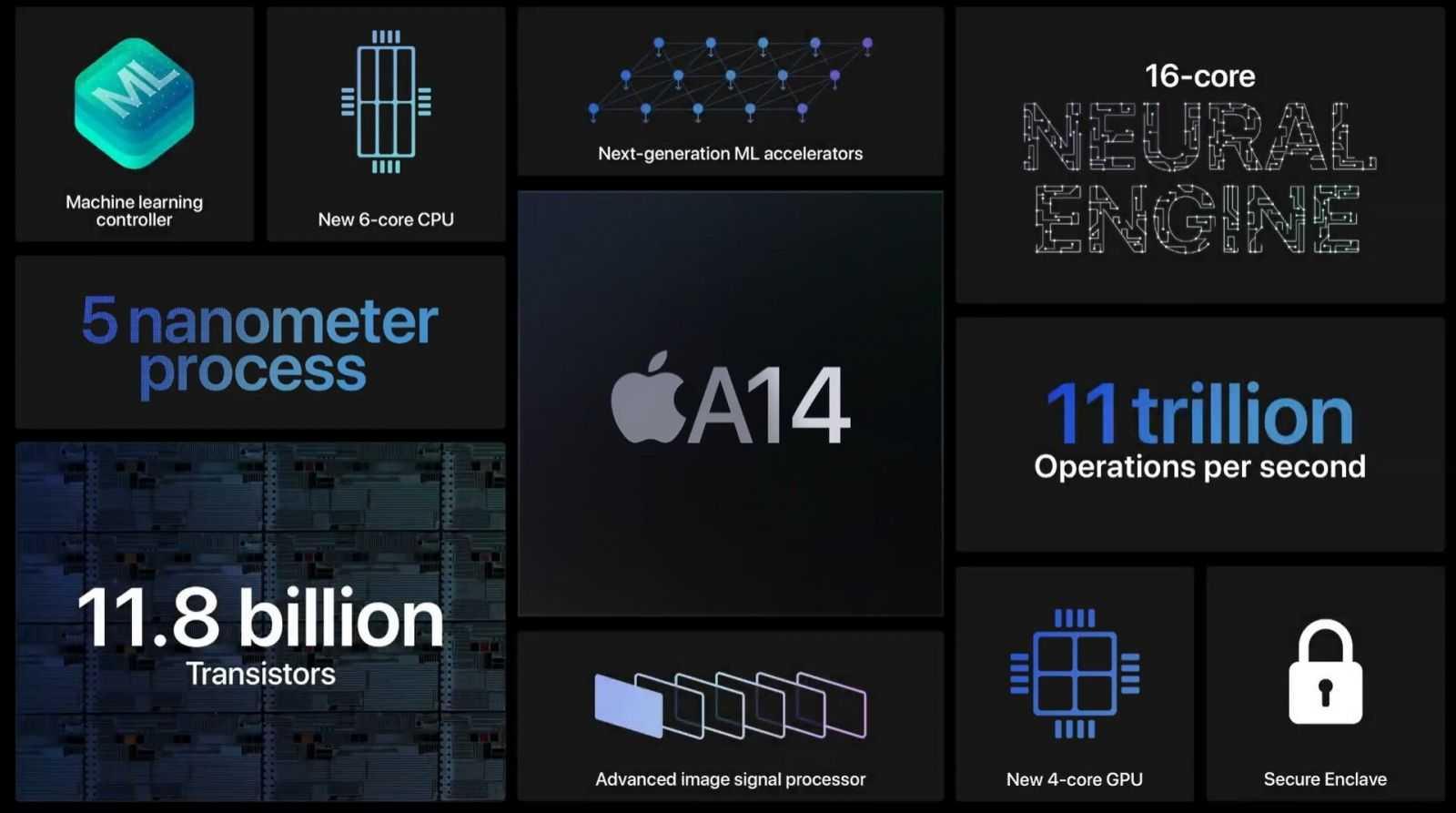 Обзор iPhone 12 Pro: мой любимый размер и цвет (csm Apple neues iPad Air 4 gelauncht 4 9e780a9a7b)