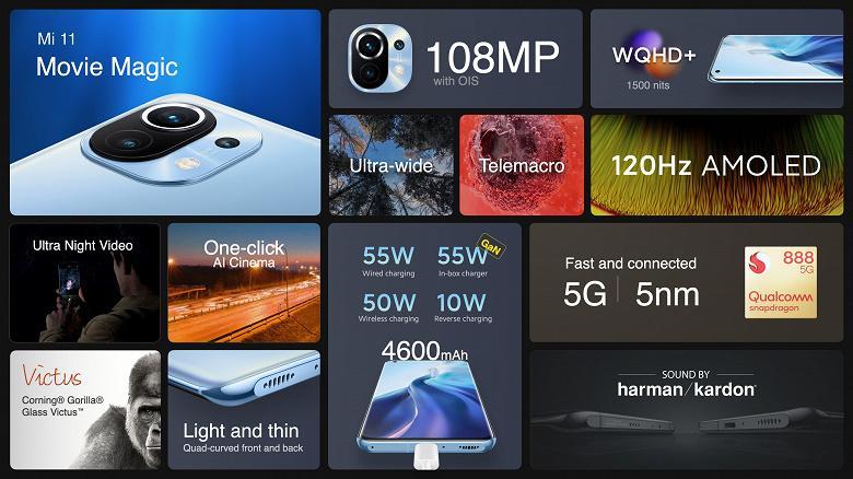 Xiaomi объявила о глобальном запуске флагмана Mi 11 (etrtwpgvcaivgc6 large)
