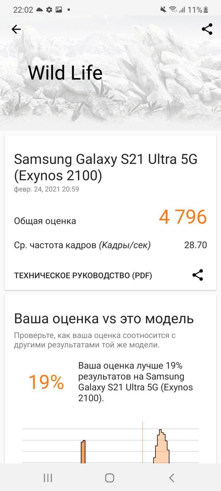 Обзор Samsung Galaxy S21 Ultra: лучший из лучших (screenshot 20210224 220253 3dmark)