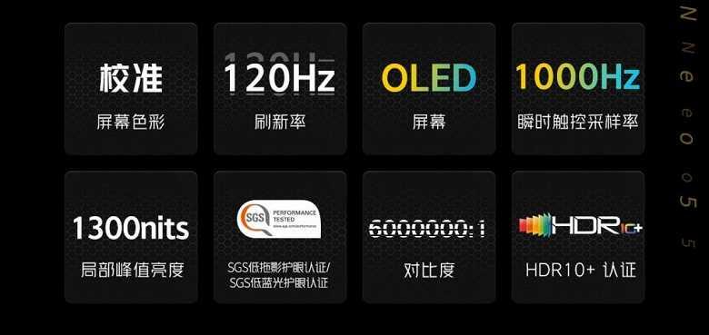 У iQOO Neo5 будет самый топовый дисплей на рынке (gsmarena 002 2 large)