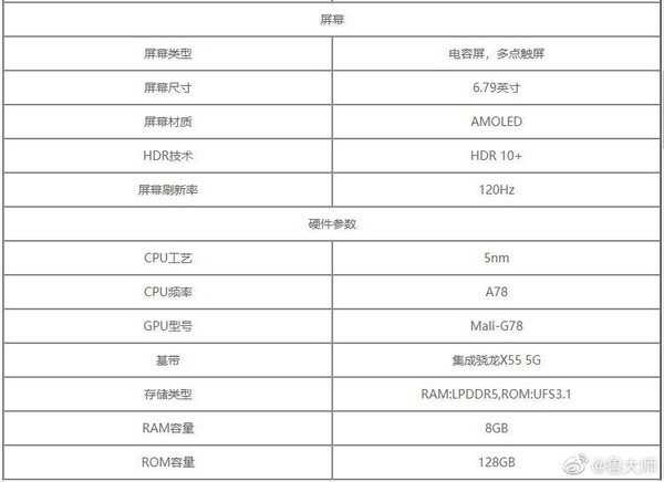 В сети появились подробные характеристики флагманского смартфона Honor 50 Pro+ (honor 50 pro plus specs leak 2)