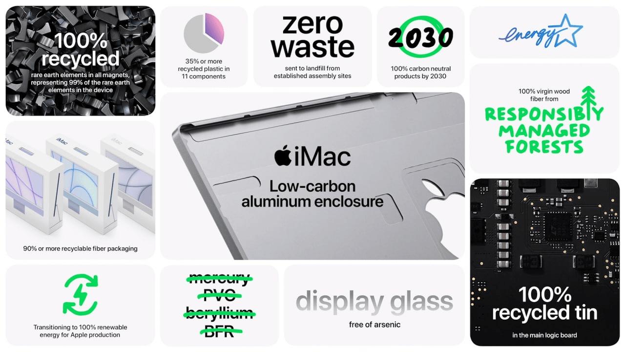 Apple сделала самый крутой iMac (image 12)