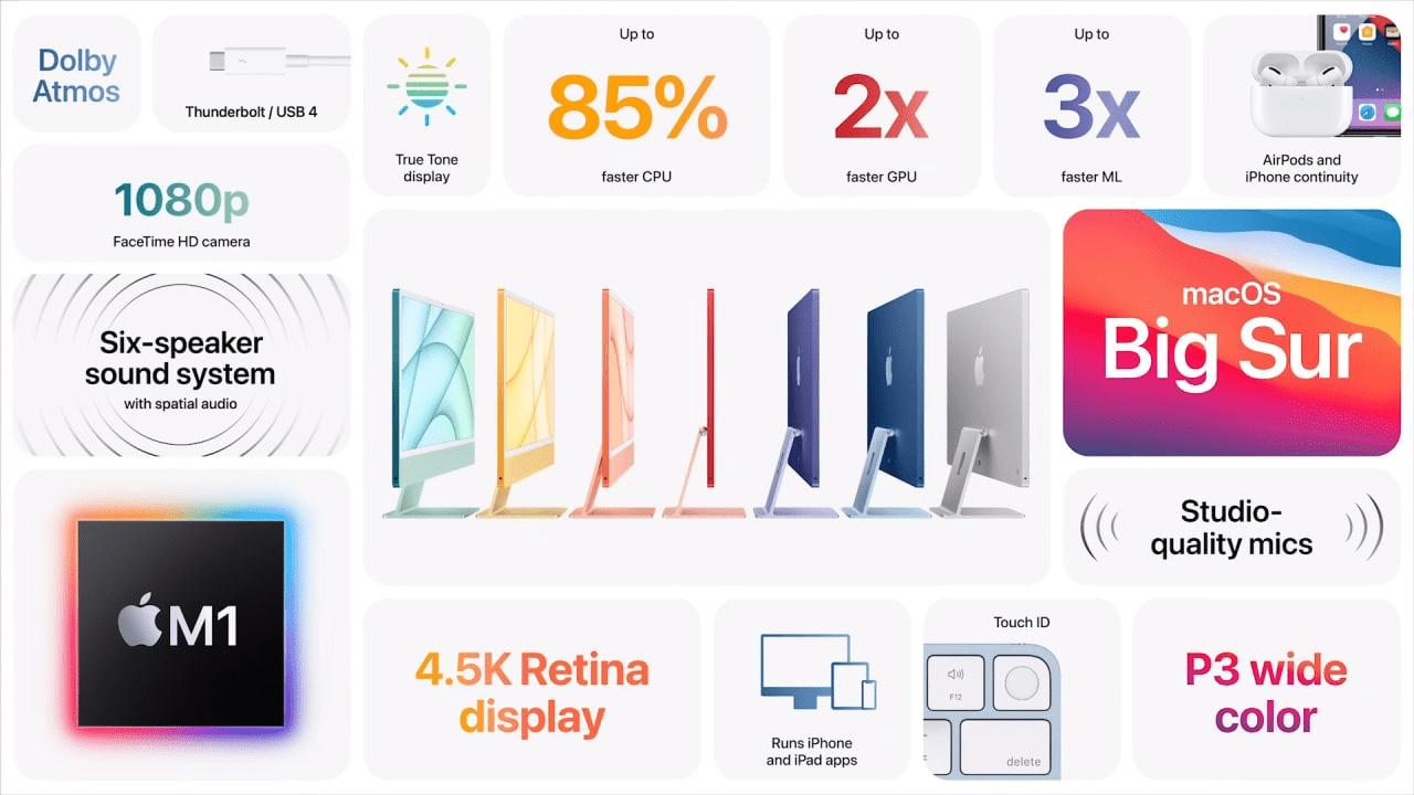 Apple сделала самый крутой iMac (image 13)