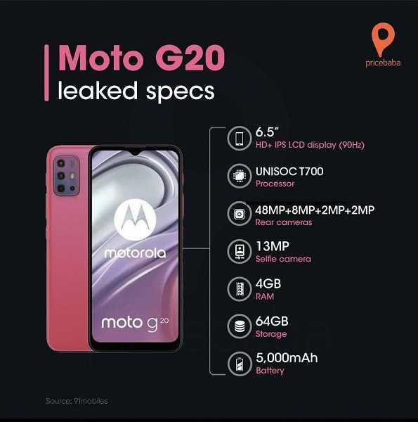 Раскрыты характеристики бюджетного смартфона Moto G20