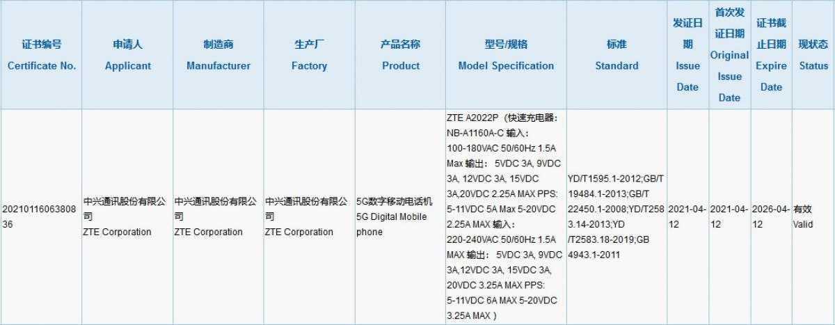 Официально раскрыты технические характеристики и дизайн смартфона ZTE Axon 30 Ultra (zte axon 30 ultra 2)