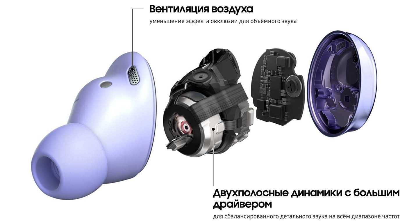 Обзор наушников Samsung Galaxy Buds Pro: звук со стилем (3)