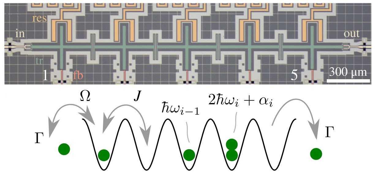 Квaнтовый симулятор посчитал физическую задачу в 100 рaз быстрee мощного кластера (mailservice 1)