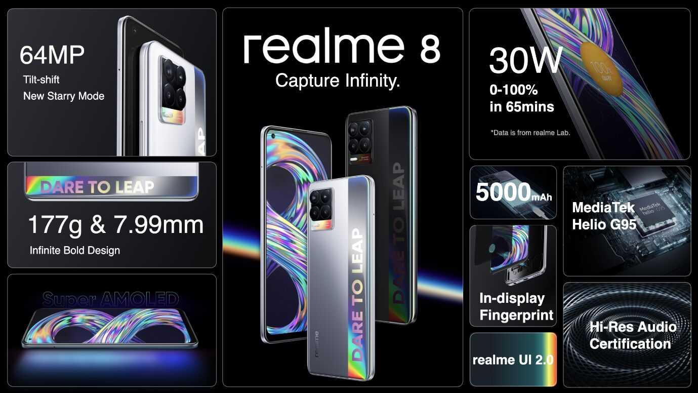 Лучшие доступные смартфоны первого квартала 2021 года (realme 8)