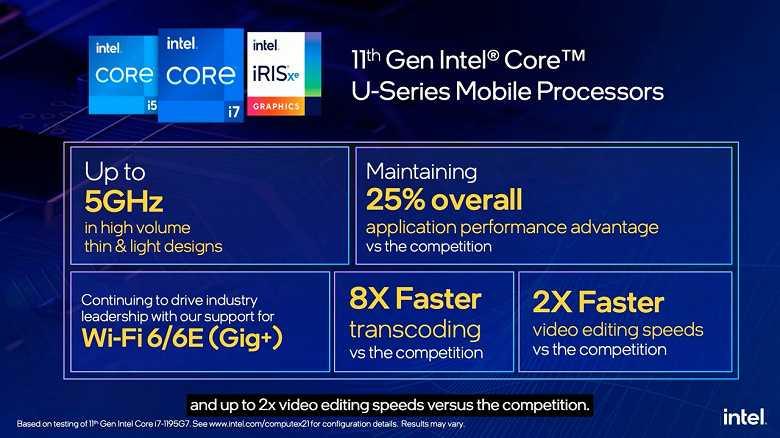 Intel представила процессоры Tiger Lake Refresh, один из них - достойный конкурент Ryzen 5800U (tiger laker large)