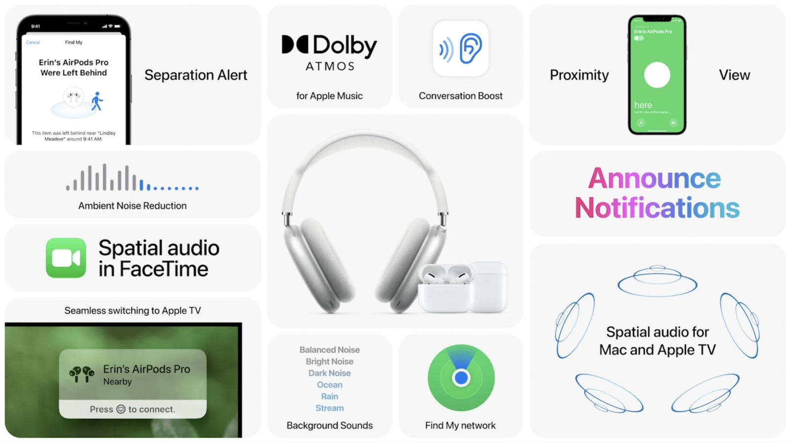 Что показали на WWDC 2021: полный обзор презентации iOS 15, iPadOS 15, watchOS 8 и macOS Monterey (20210607173813 293264 1 1)