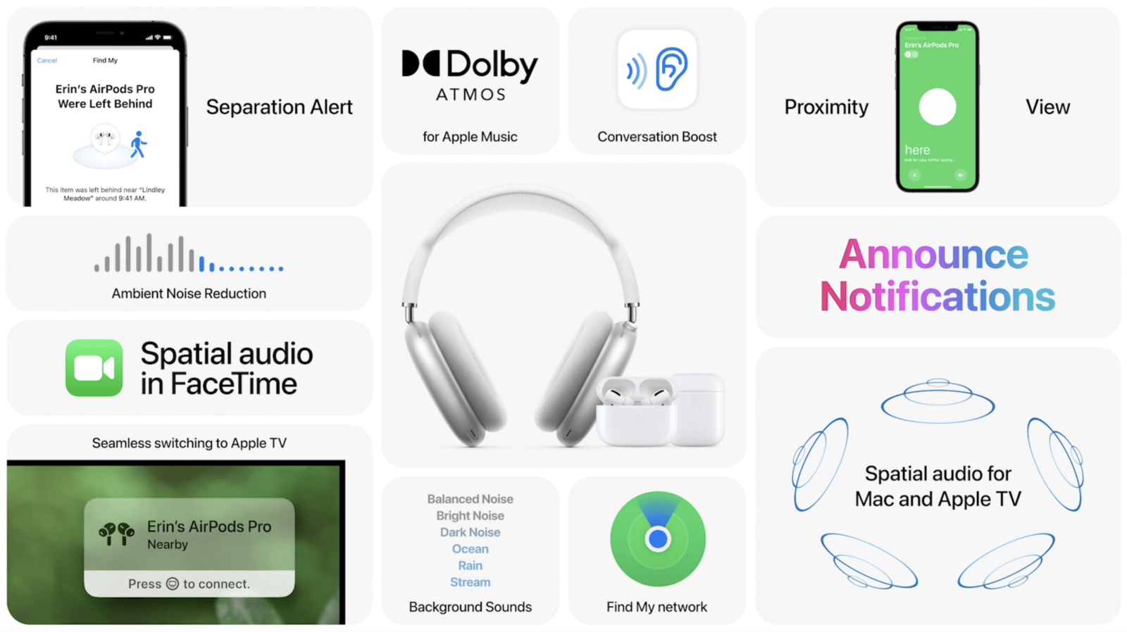 WWDC 2021: Apple обновила AirPods Pro, но только программно (20210607173813 293264 1)