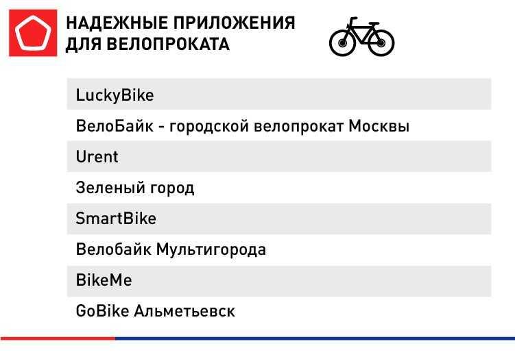 Лучшие приложения для аренды самокатов и велосипедов по версии Роскачества (3)