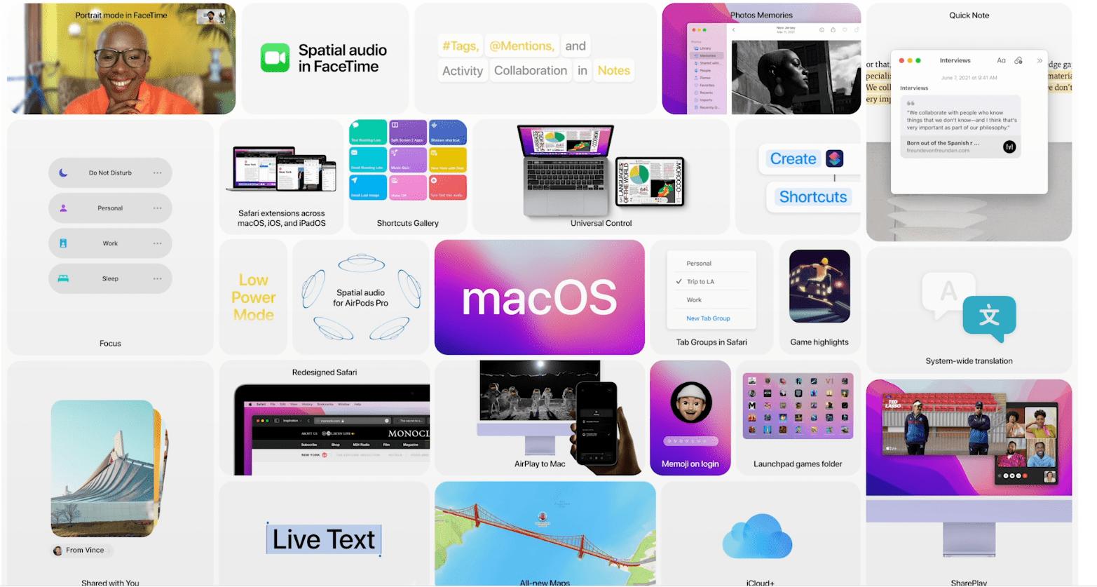 WWDC 2021: Apple представила macOS Monterey (image 18)