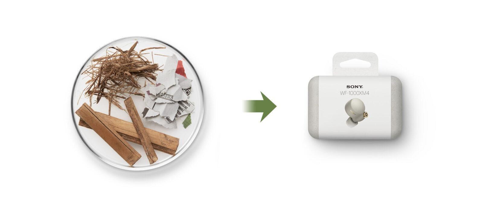 Компания Sony разработала экологически чистый бумажный материал (syre sleva i gotovaya upakovka sprava scaled)