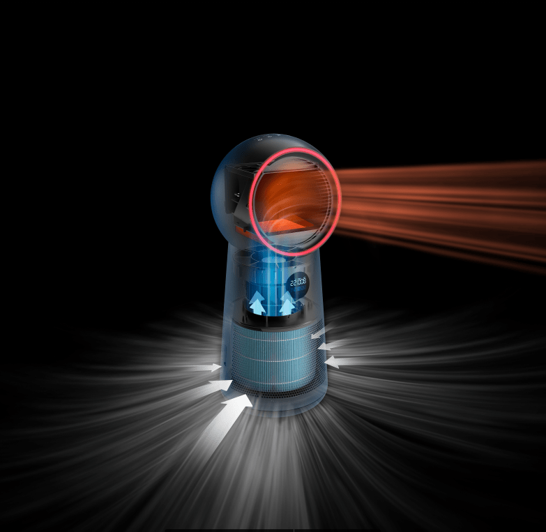 Philips выпустила очиститель воздуха 3 в 1 (image 3)