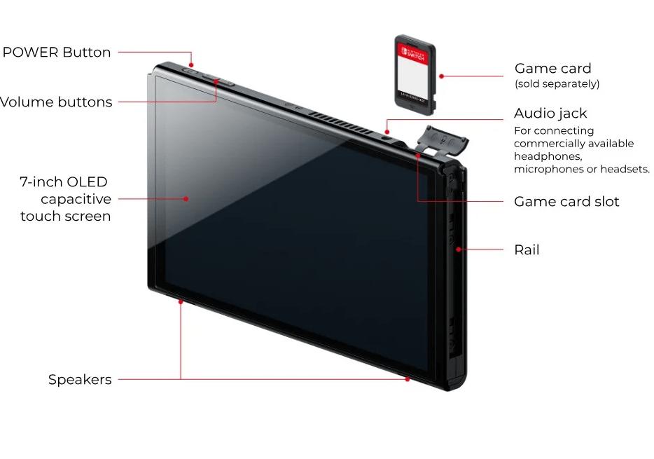 Nintendo Switch c OLED-дисплеем анонсировали официально, продажи с 8 октября (image 6)