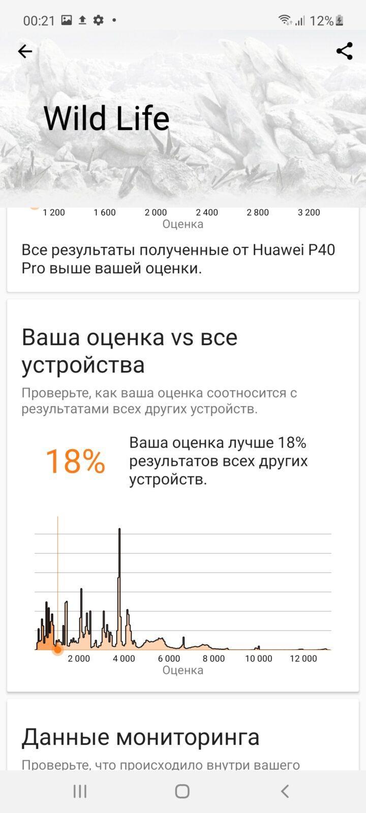 Обзор Samsung Galaxy A52: красивый, мощный и недорогой смартфон (screenshot 20210503 002145 3dmark)