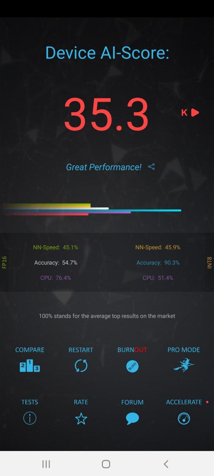 Обзор Samsung Galaxy A52: красивый, мощный и недорогой смартфон (screenshot 20210503 071648)
