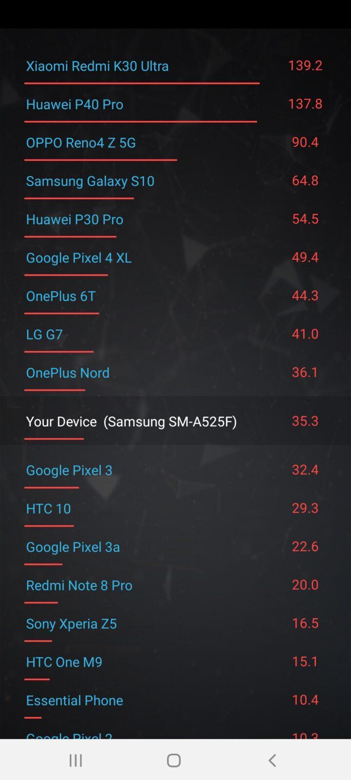 Обзор Samsung Galaxy A52: красивый, мощный и недорогой смартфон (screenshot 20210503 071654)